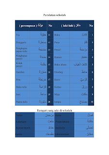 Kosakata bahasa arab seputar sekolah