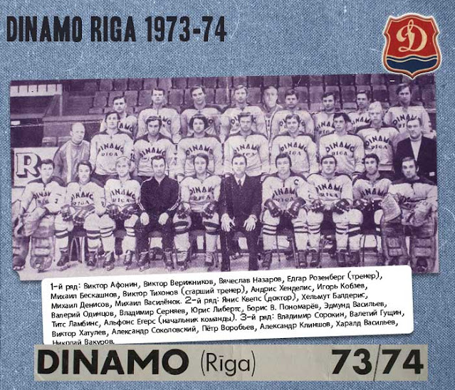 Динамо Рига 1974 состав команды