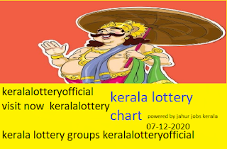 Today Kerala Lottery Result; 07-12-2020 Win Win Lottery No.W-593rd Draw