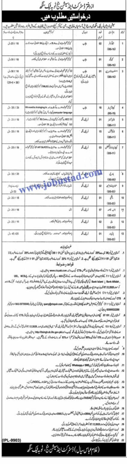 Jobs in District and Session Judge Office 2020