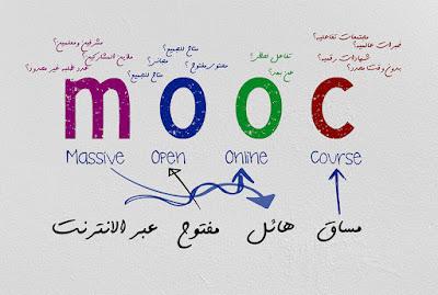 تعريف MOOC وأفضل مواقع كورسات اون لاين