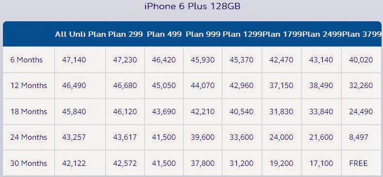Globe Telecom Revealed Apple iPhone 6 and iPhone 6 Plus Prepaid and Postpaid Prices