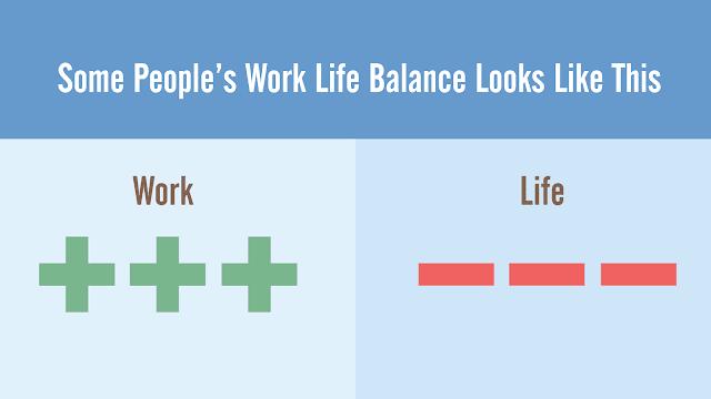 توازن الحياة العملية