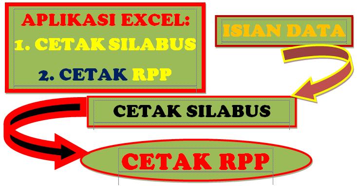 Aplikasi Special Cetak Silabus Dan Rpp Terpopuler Sd Negeri 1 Asemrudung