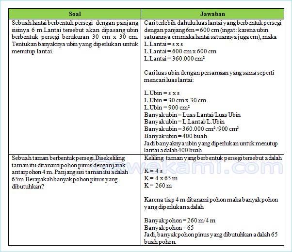 Kunci jawaban halaman 42 tema 4 kelas 4 Buatlah 2 soal yang melibatkan luas dan keliling persegi! Mintalah temanmu untuk menyelesaikannya!