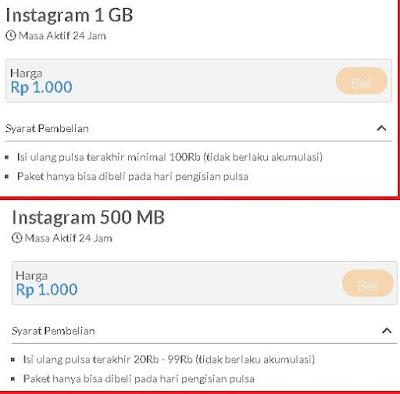 Jika belum maka kamu bisa membeli paket internet murah Telkomsel murah Cara Membeli Paket Internet Murah Telkomsel  Kuota 1GB hanya Rp1000