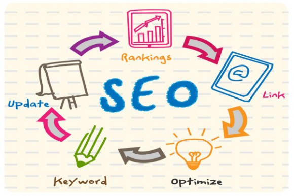 Technical SEO Tips & Tricks which Plays an Important Role in Search Engine Optimization