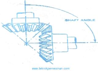 gambar roda gigi payung