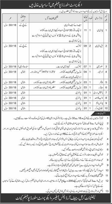Equipment Stores Depot Latest Jobs For Male and Female Jobs in All Pakistan Jobs 2021