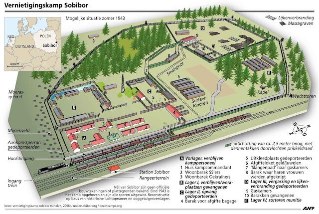 Лагерь Собибор