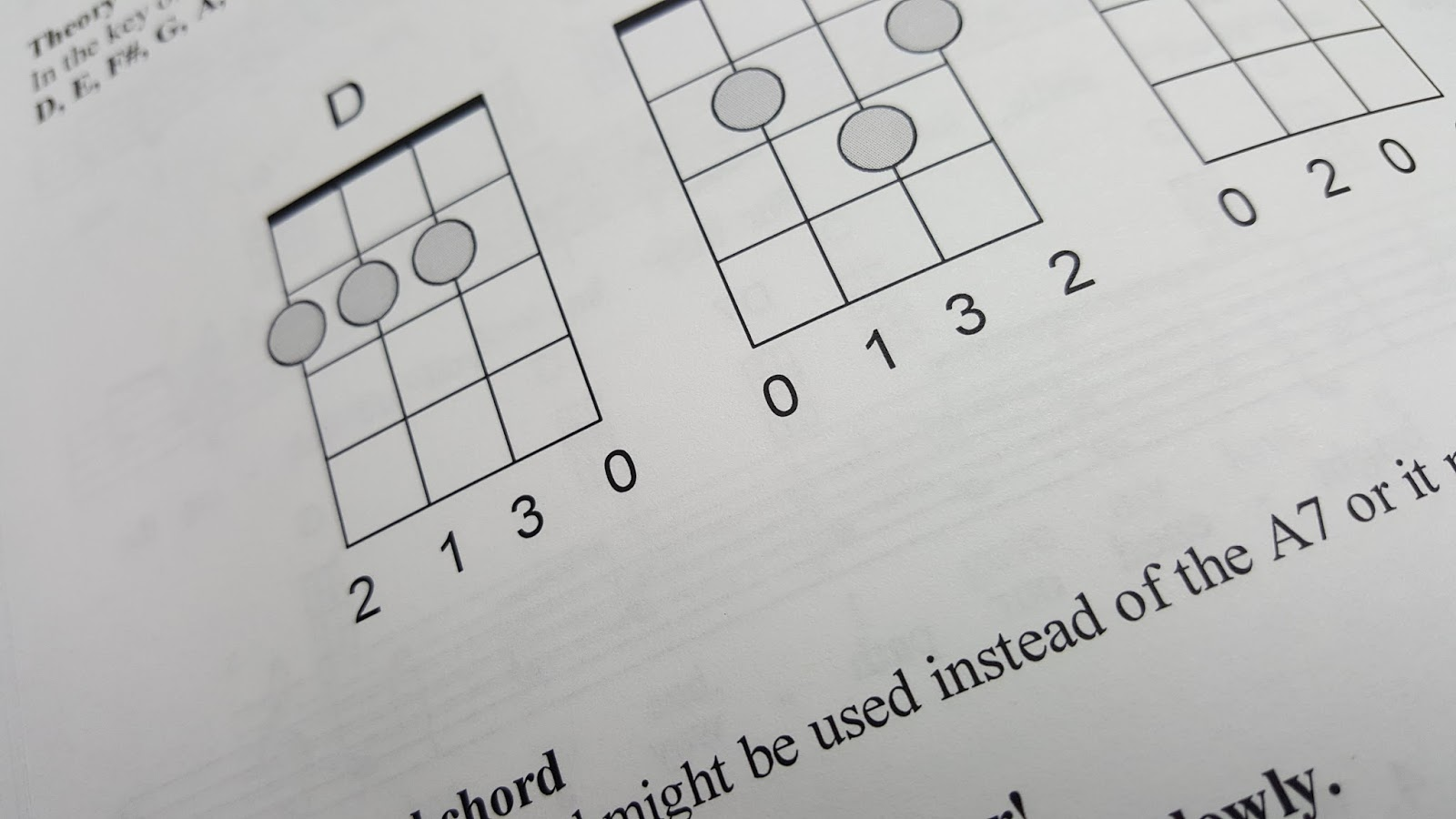 Ukulele Fingerstyle: What Child is This?