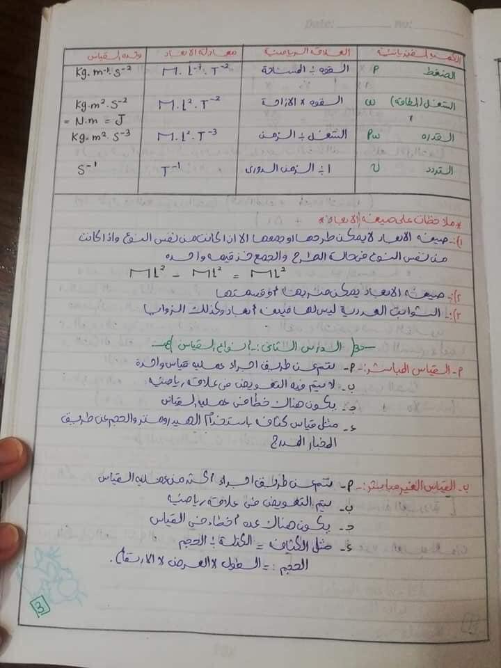 ملخص فيزياء أولى ثانوي مهم جدا  3