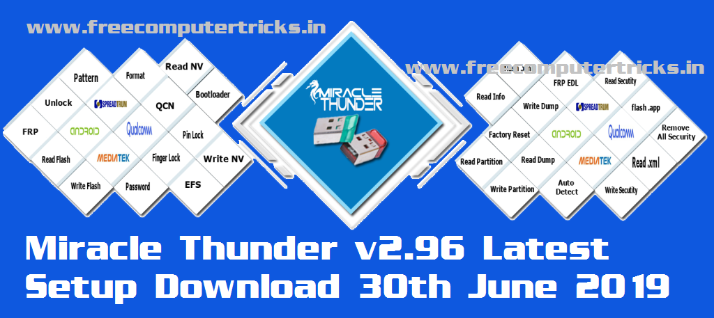 Miracle Thunder v2 96 Latest Setup Download 30th June 2019