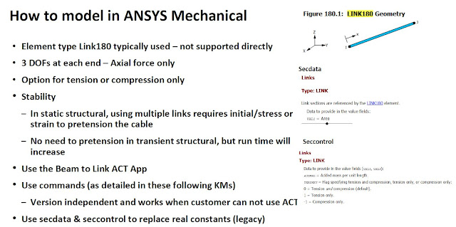 Modeling Cable and Ropes in ANSYS Workbench (Demo)