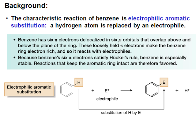 Electrophilic Aromatic Substitution,sharma sir,scceducation,chemistry ,9718041826,free notes,free cbse study material,ncert solution,