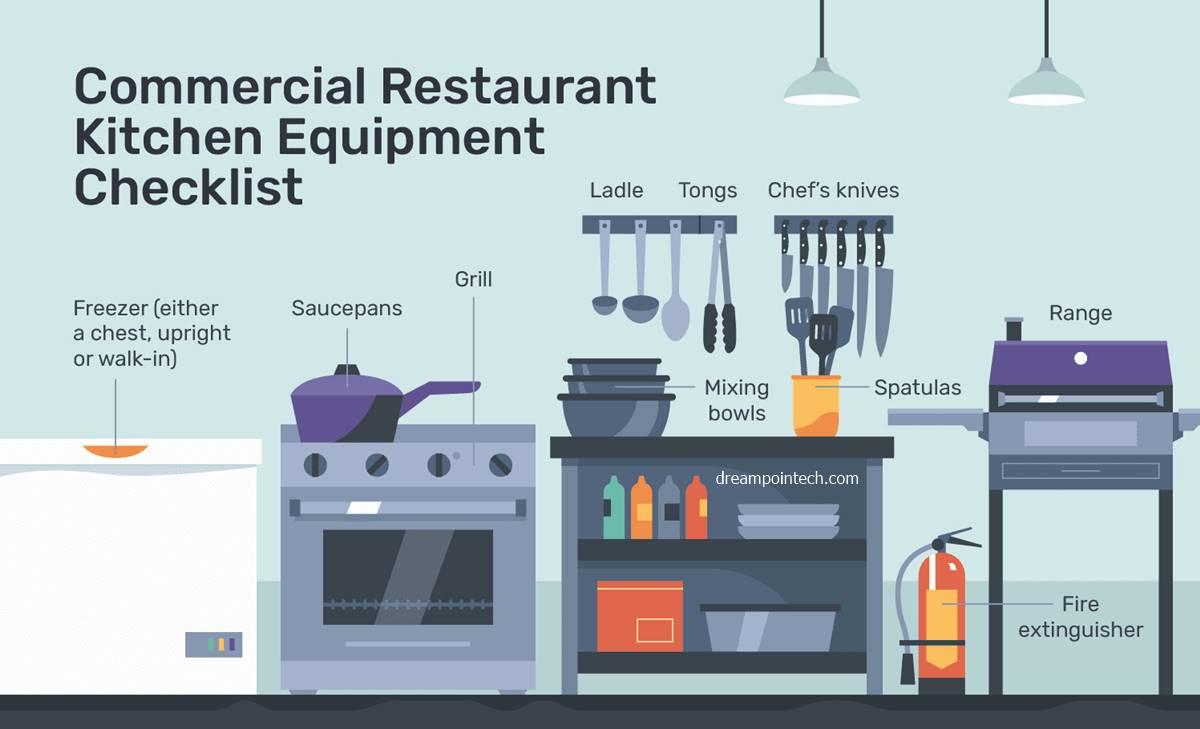 Get the Necessary Equipment