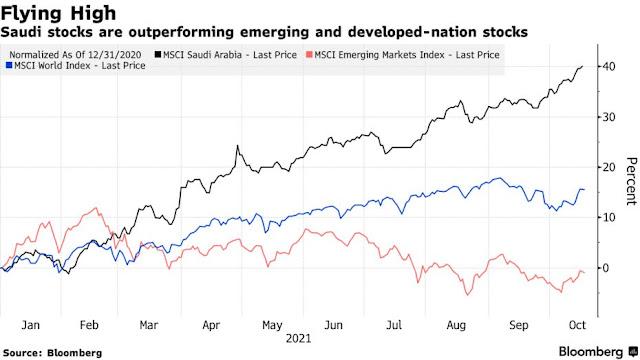 Morgan Stanley Puts Buoyant #Saudi Stocks Back on the Buy List - Bloomberg