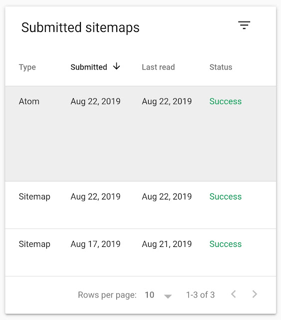 submitted sitemap setting
