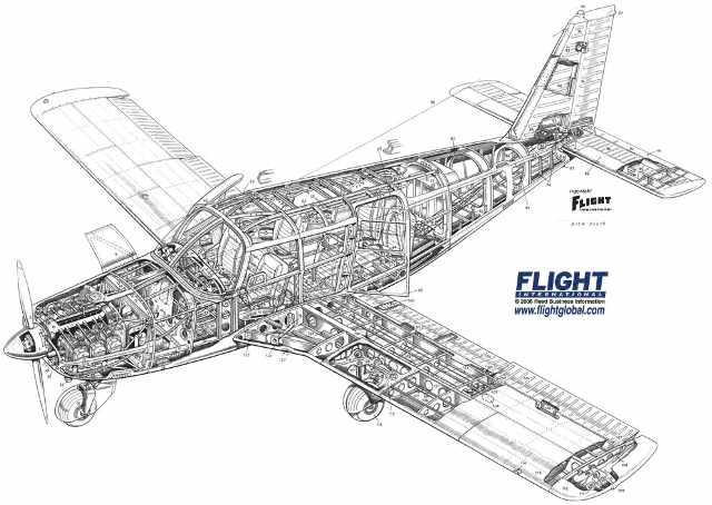Aeromodelismo Presidente Prudente: Aeromodelo PIPER CHEROKEE