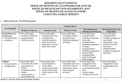 Download Kisi-kisi UN SMA / MA Tahun 2019 Tahun Pelajaran 2018/2019