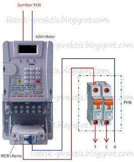 450 Watt Berapa Ampere : berapa, ampere, Menentukan, Amper, Listrik, Rumah, Benar, Listrik-Praktis