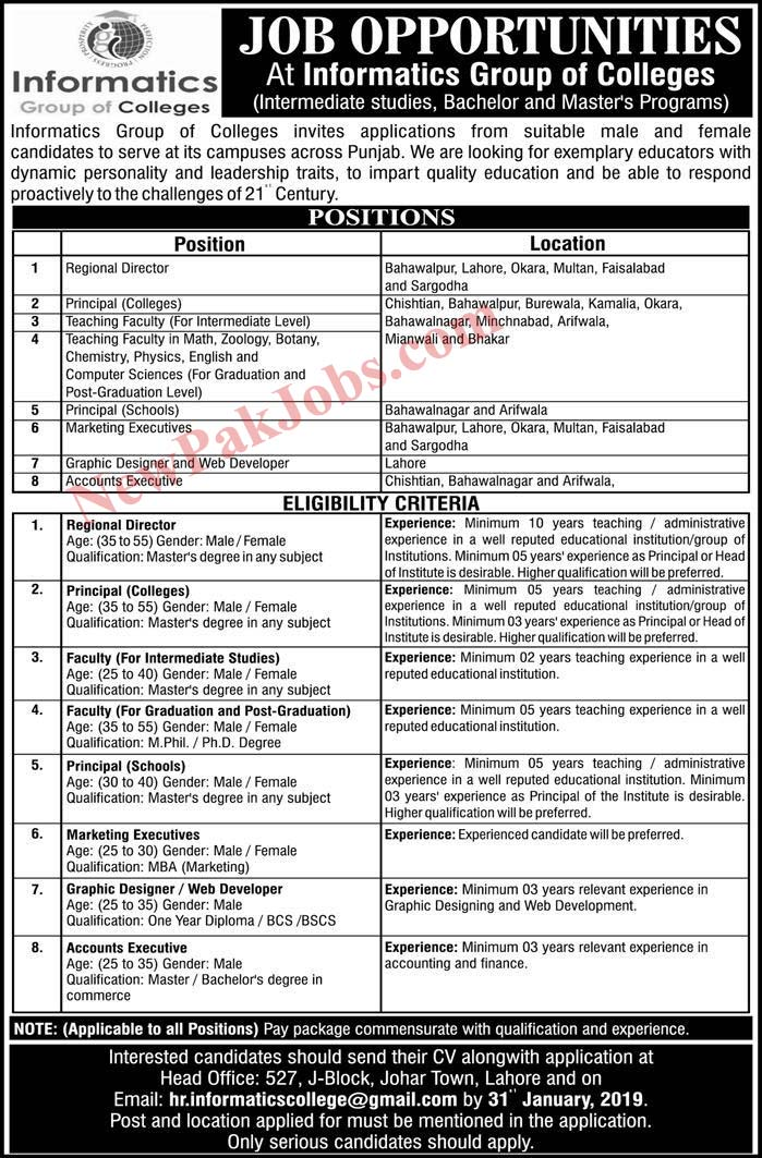 informatics jobs 2019 new pak jobs