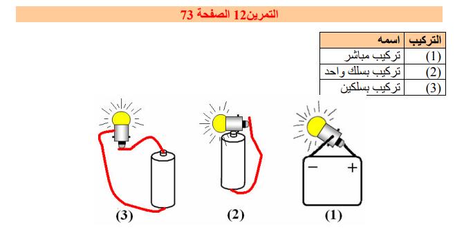 حل تمرين 12 صفحة 73 فيزياء للسنة الأولى متوسط الجيل الثاني
