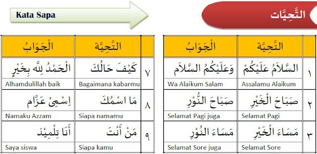 Kosa kata bahasa Arab 3