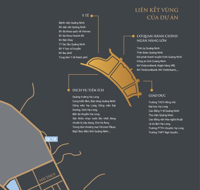Vị trí liên kết thuận lợi của Mon Bay Hạ Long