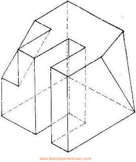 gambar proyeksi/piktorial Isometris