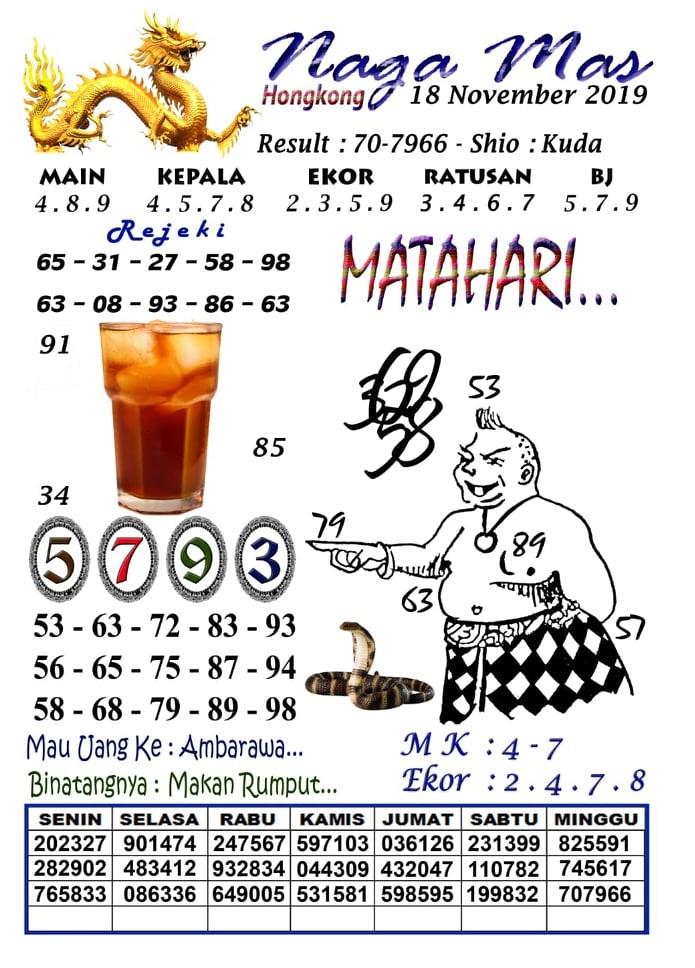 code togel syair nagamas