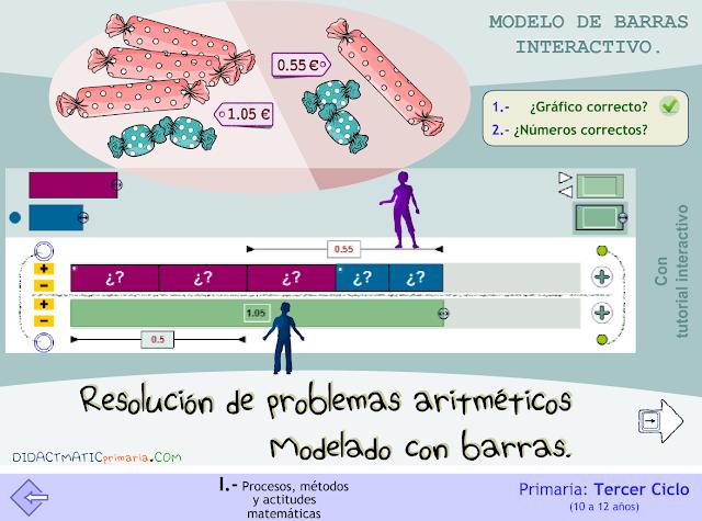 Resolución de problemas aritméticos. Modelo de barras interactivo. Tercer Ciclo.