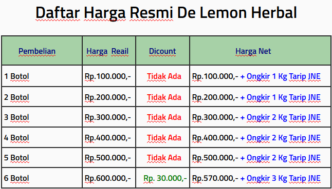 Cara Mudah Pesan De Lemon | Agen Sari Lemon Tasikmalaya ASIK LARIS