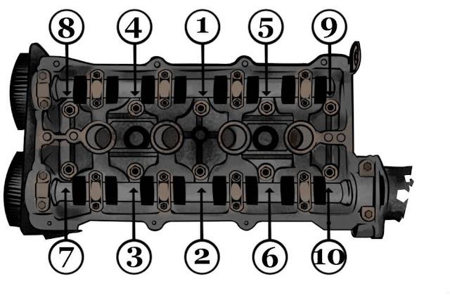 2007 ford edge engine diagram oil sensor comment changer un joint de culasse fiches auto 24  comment changer un joint de culasse fiches auto 24