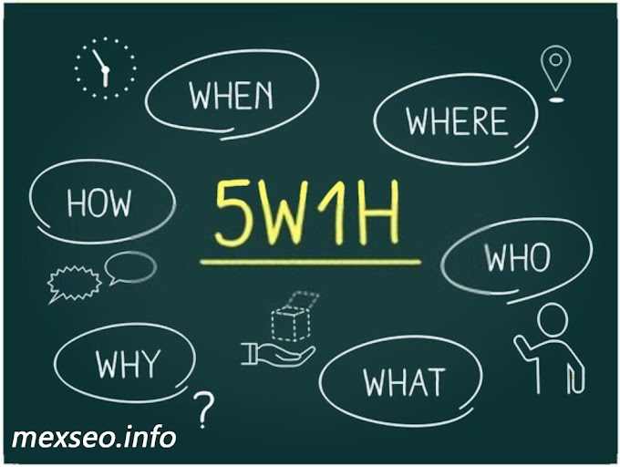 The 5 W's & 1H of Content Marketing