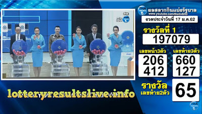 Thailand Lottery Results Today 17 January 2019 Live Online