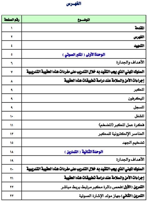 تحميل كتاب صيانة مكبرات الصوت الديناميكي pdf المعاهد الصناعية الثانوية ـ الحقيبة التدريبية في تخصص الكترونيات ـ السعودية