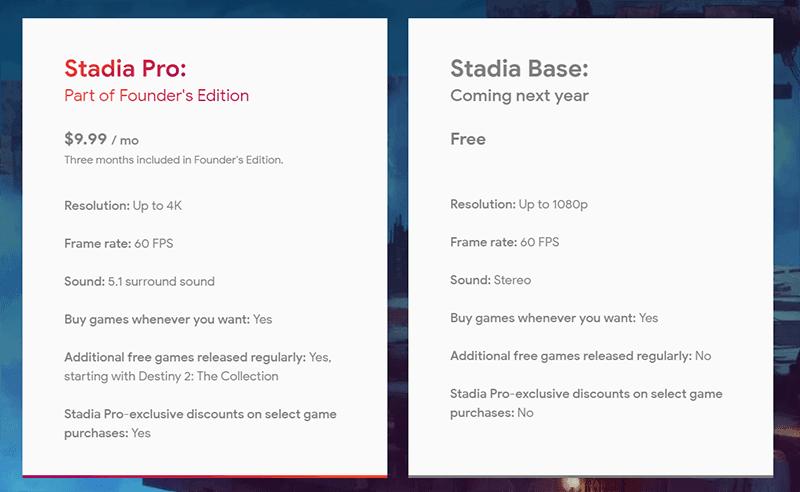 Google Stadia Base and Google Stadia Pro
