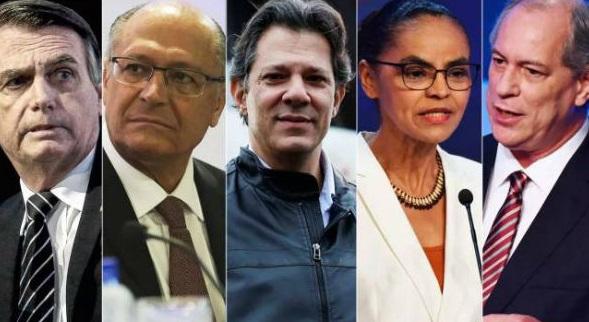 Ibope: Ciro cresce, empata com Marina e chega a 12%. Bolsonaro mantém liderança
