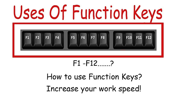 How to Use Computer keyboard Function Keys - Uses Of All Keyboard Function Keys (F1 - F12)
