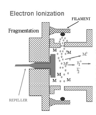 gcms-electron-ionization.jpg