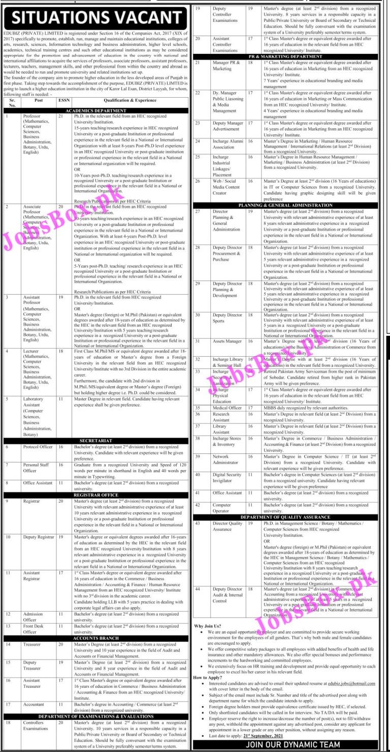 edubiz.jobs@hotmail.com - EDUBIZ Private Limited Jobs 2021 in Pakistan