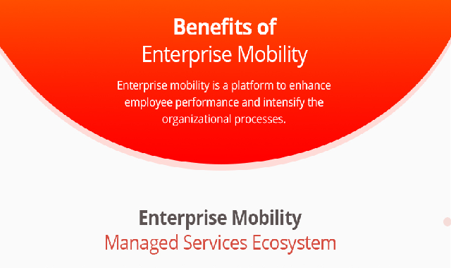 Benefits of Enterprise Mobility #infographic