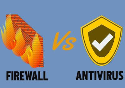 Firewall Vs Antivirus | 5 Differences between Firewall and Antivirus