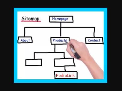 Cara Membuat dan Menambahkan Sitemap di Blogger
