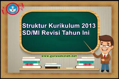 Struktur Kurikulum 2013 SD/MI Revisi Tahun Ini