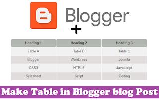 Make Table in Blogger blog Post