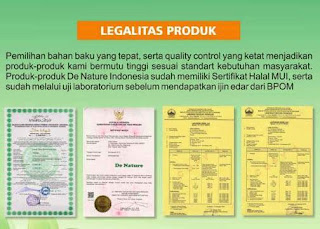 Legalitas Produk Denature