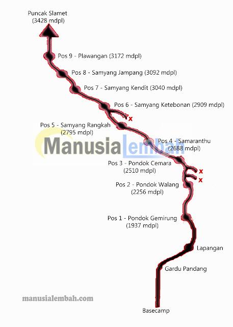 Peta Jalur Pendakian Gunung Slamet via Bambangan