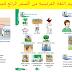 تحميل كتاب تعليم اللغة الفرنسية من الصفر الرائع للمبتدئين و بالصور français de base